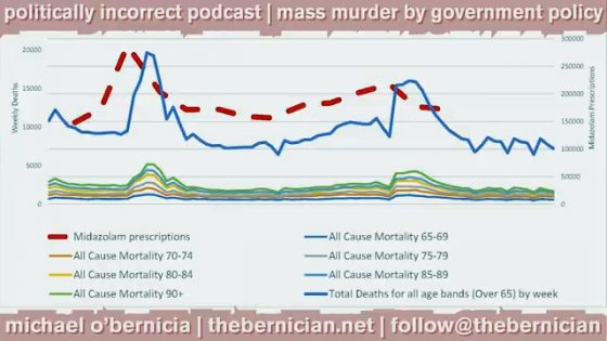 Mass murder by UK government policy
